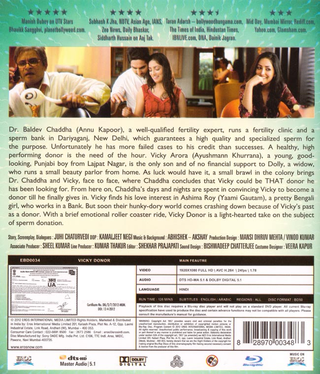 Vicky Donor[BD] 2 -