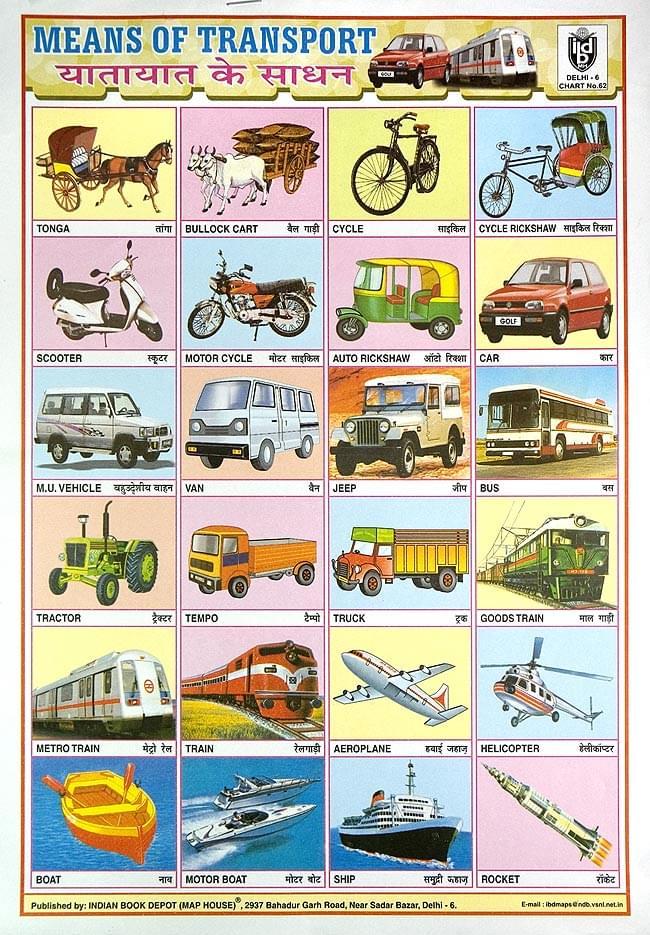インドの教育ポスターミニ11枚セット No.1 2 - こんなのもあります。写真は一例です。