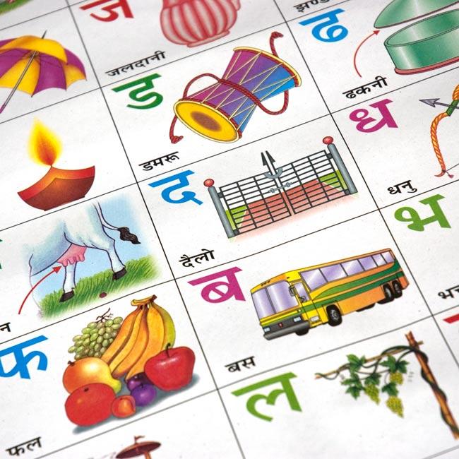 ネパール語のアルファベット - 教育ポスター 2 - 部分拡大です
