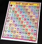 マラティ語の数字 - 教育ポスター