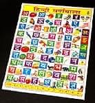 ヒンディ語のアルファベット - 教育ポスター