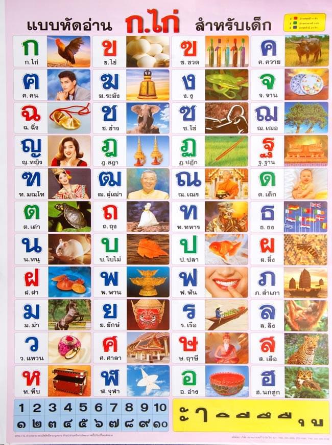 タイのアルファベット表 - タイ...