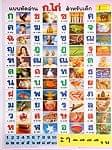 タイのアルファベット表 - タイの教育ポスター