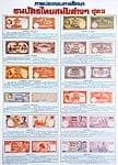 タイのお金の歴史 - タイの教育ポスター