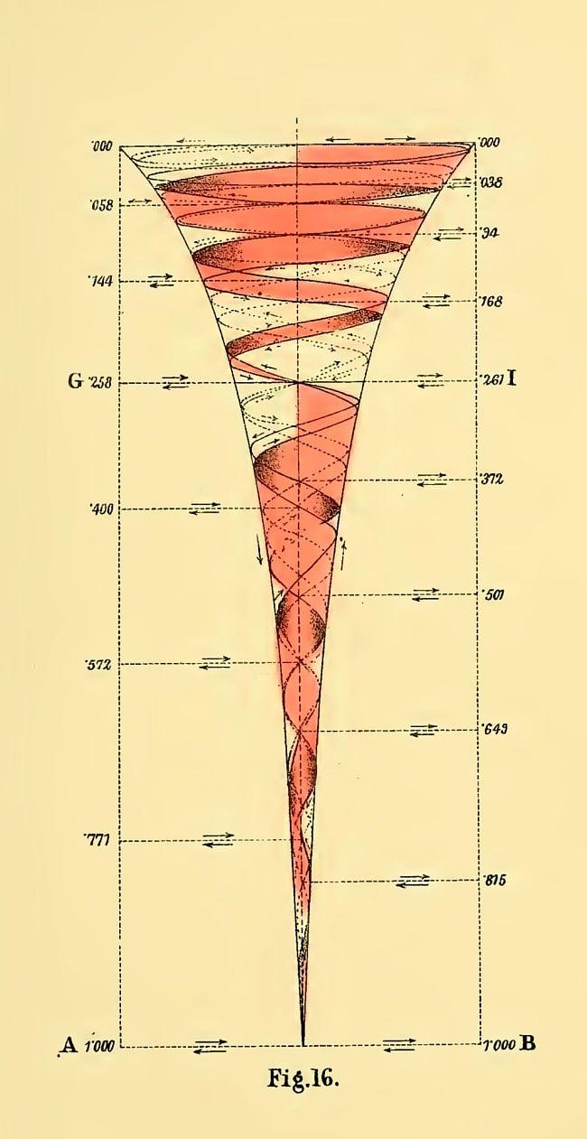 心理学と幾何学 視覚化された意識の進化【ティラキタオリジナルiPhoneXケース】の写真