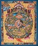 タンカ - Wheel of existance