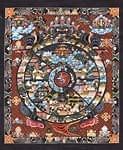 タンカのポスタ - Wheel of existance