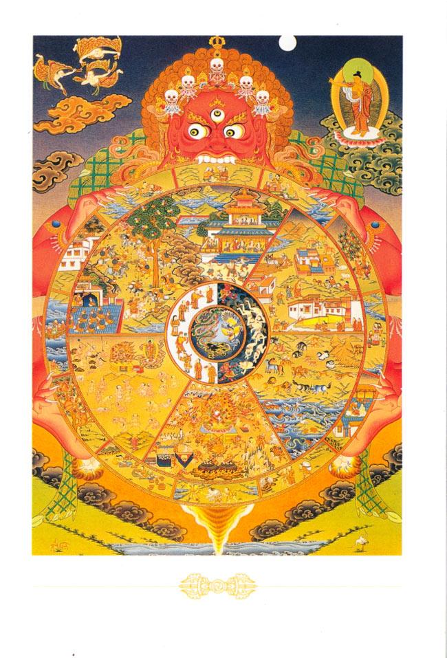 Wheel of Life マンダラ ポストカードの写真