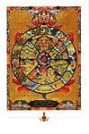 Wheel of Lifeのポストカード
