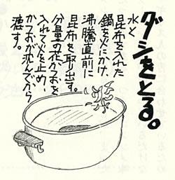 アジアバカうまレシピ 3 - イラスト、レシピの手書き書体もかわいい