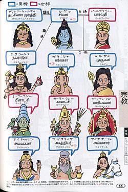 旅の指さし会話帳76 南インド 3 - 神様の名前集