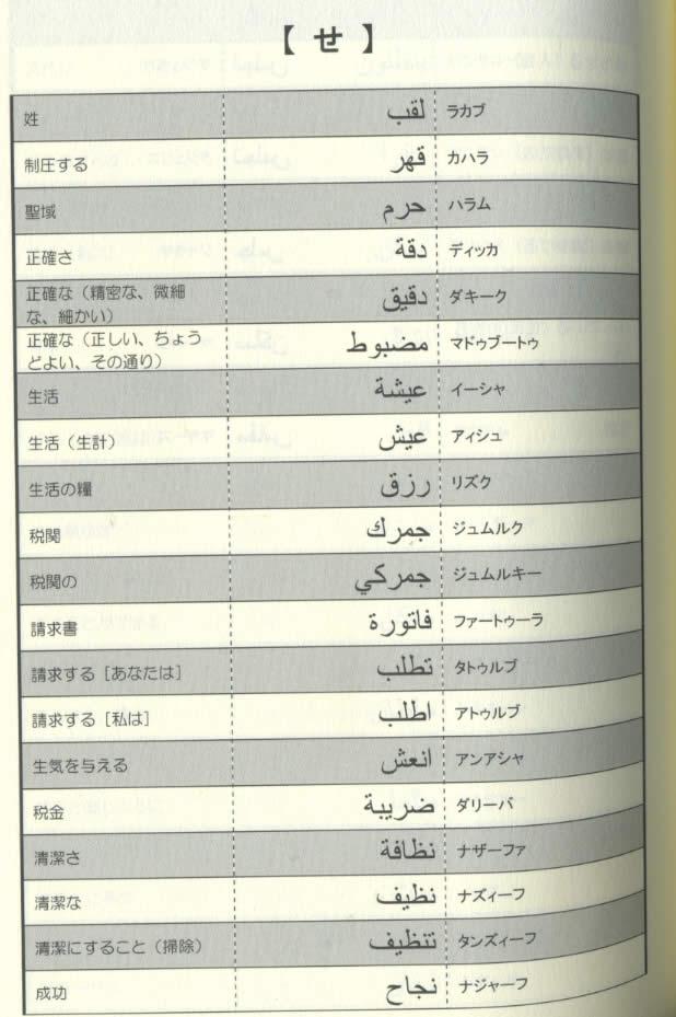 アラビア 語 一覧